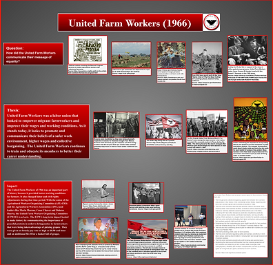 United Farm Workers (1966)