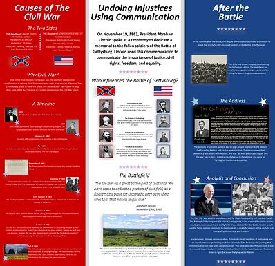 Gettysburg: Undoing Injustices Using Communication