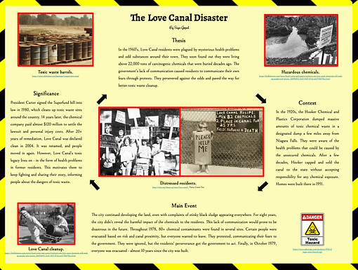 The Love Canal Disaster