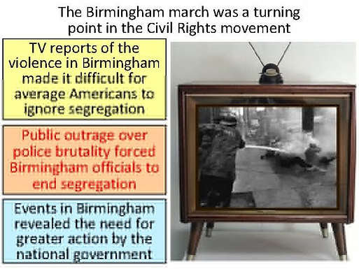 The Civil Rights Movement through TV/ How did the use of television impact the Civil Rights Movement?