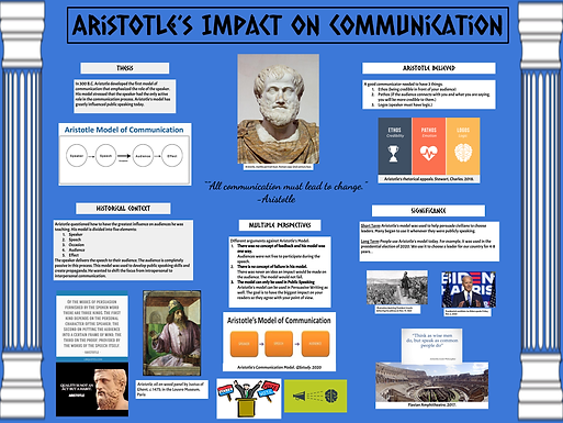 Aristotle's Impact on Communication