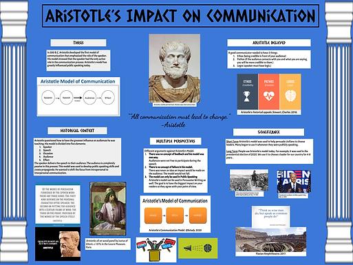 Aristotle's Impact on Communication