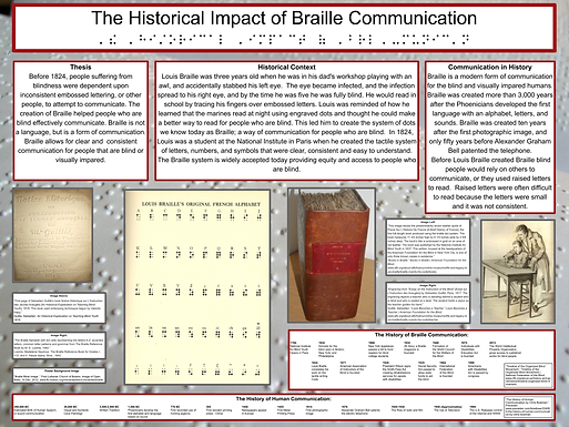 The Historical Impact of Braille Communication