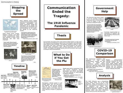 Communication Ended the Tragedy: 1918 Influenza Pandemic