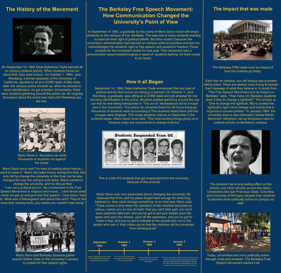 The Berkeley Free Speech Movement: How Communication Changed the University's Point of View