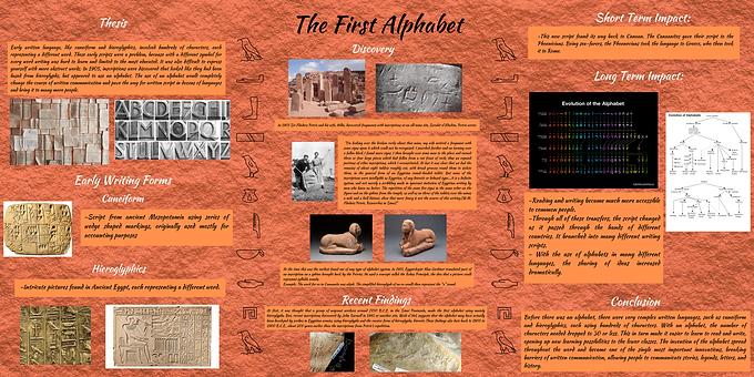 The First Alphabet