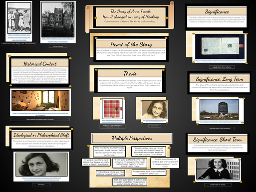 The Diary of Anne Frank: How it Changed our Way of Thinking