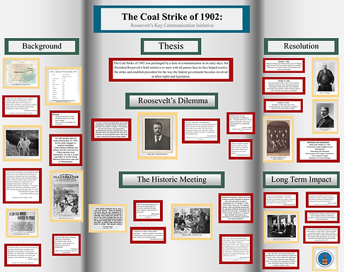 The Coal Strike of 1902: Roosevelt's Key Communication Initiative