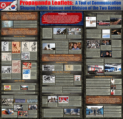 Propaganda Leaflets: A Tool of Communication Shaping Public Opinion and Division of the Two Koreas