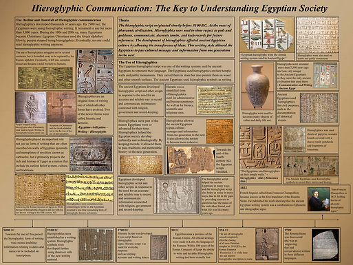 Hieroglyphic Communication: The Key to Understanding Egyptian Society