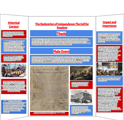 The Declaration of Independence: The Call for Freedom