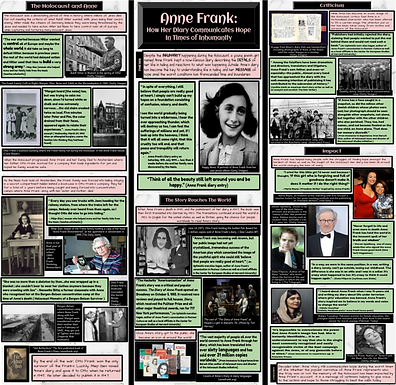 Anne Frank: How her Diary Communicated Hope in Times of Inhumanity
