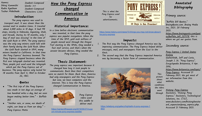 How the Pony Express Changed Communication in America