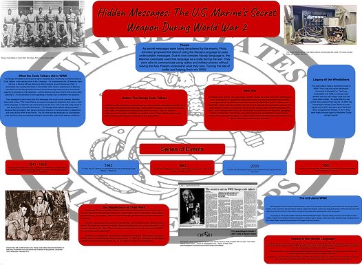Hidden Messages: The Navajo Code Talkers Secret Weapon During World War 2