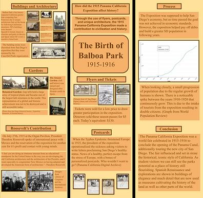 The Birth of Balboa Park