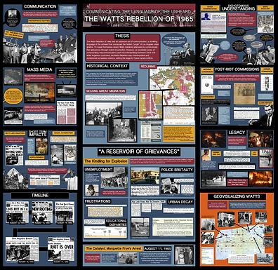 Communicating the Language of the Unheard: The Watts Rebellion of 1965