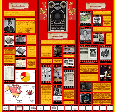 George Eastman: Changing the World of Visual Communication