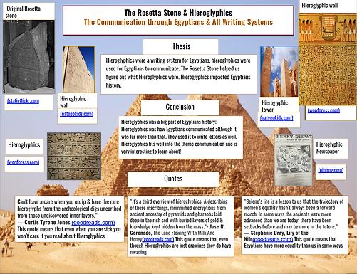 Hieroglyphics and The Rosetta Stone