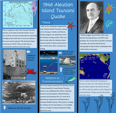 1946 Aleutian Island Tsunami-quake