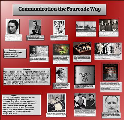 Communication the Fourcade Way