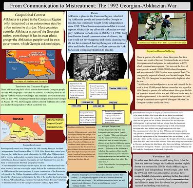 From Communication to Mistreatment: The 1992 Georgian-Abkhazian War
