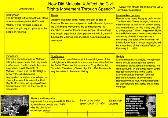 How did Malcolm X affect the Civil Rights Movement through speeches?