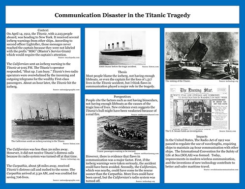 Communication Disaster in the Titanic Tragedy