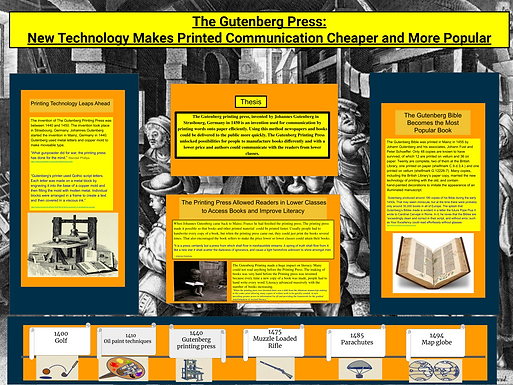 The Gutenberg Press: New Technology Makes Printed Communication Cheaper and More Popular