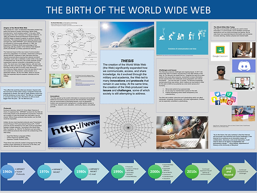 The Birth of the World Wide Web