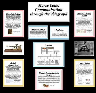 Morse Code: Communication through the Telegraph