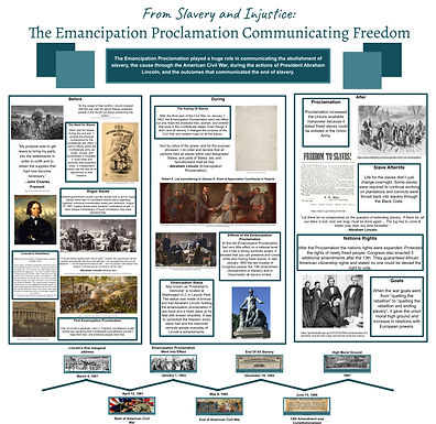 From Slavery & Injustice: The Emancipation Proclamation Communicating Freedom