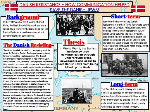 Danish Resistance: How Communication Helped Save the Danish Jews