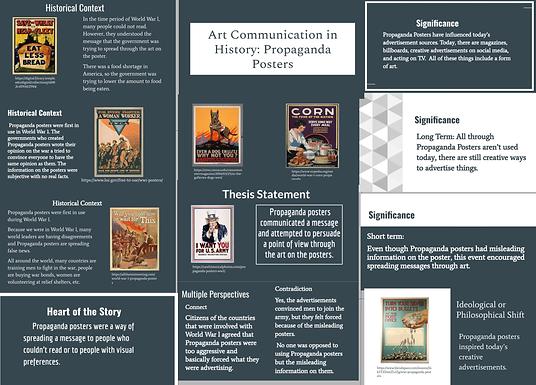 Art Communication in History: Propaganda Posters