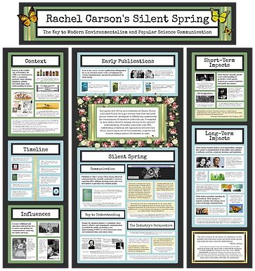 Rachel Carson's Silent Spring: The Key to Modern Environmentalism and Popular Science Communication
