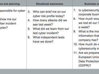 Challenging your organisation: 11 cybersecurity questions CEOs need to ask