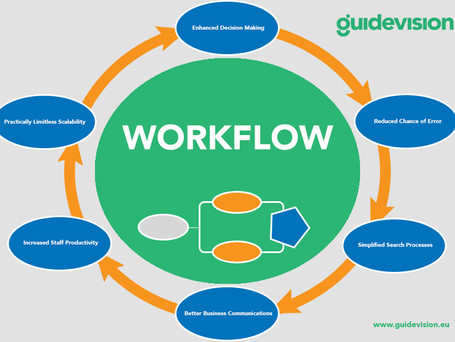 6 undeniable business benefits of workflow automation