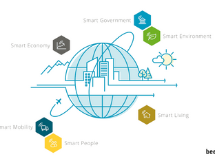 BUILDING THE SMART CITY: ADVANCING IN SIX FIELDS OF ACTION