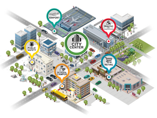 Interactive Smart City infographic