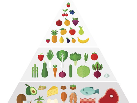 Nutritional Health 101 - Part 1