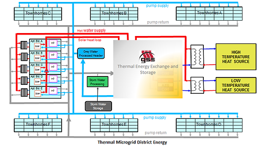 TM District Energy Schematic(a).png