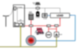 INTEGRATED MICROGRIDS.png