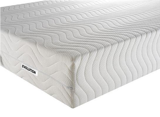 The harrogate mattress company evolution