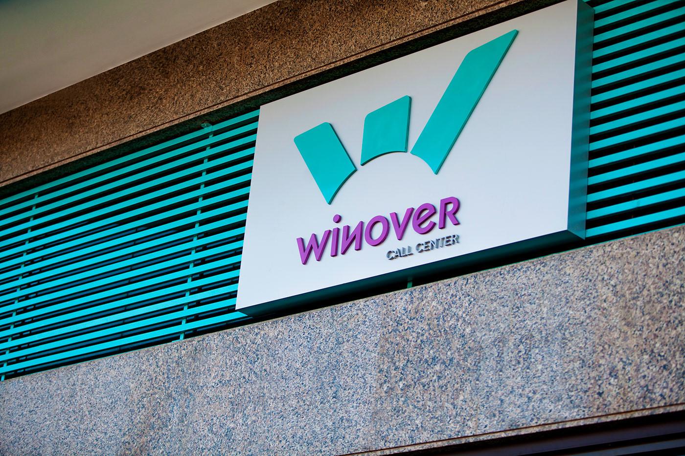 Winover Contact Center