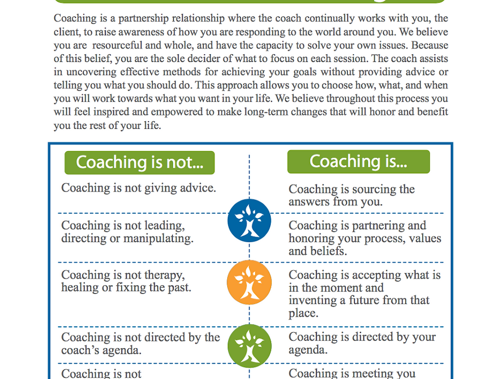 What is Coaching Card