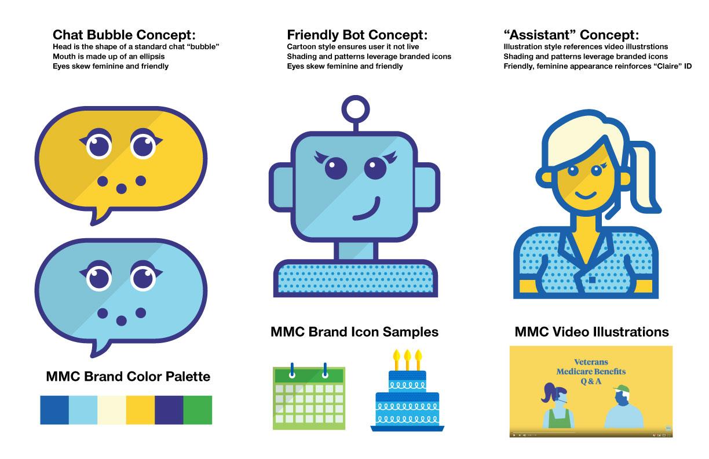 Chatbot Branding V1