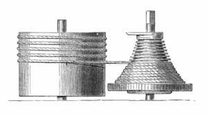 Fusee Mechanism