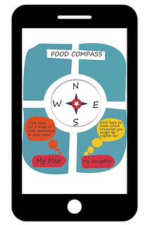 indy_foodcompass.png