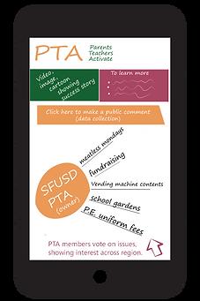 PTAscreen.png