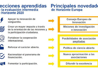 Píldora Comité I+D+i Horizon Europe the Next EU Research  & Innovation Investment Programme (202