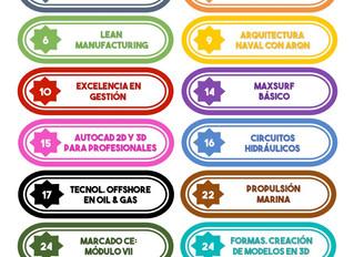 Actividades Fundación Ingeniero Jorge Juan - Julio 2020
